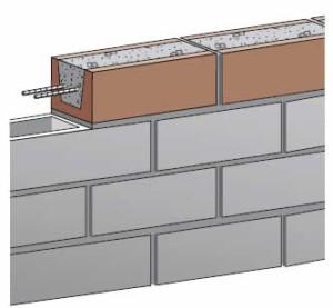 Limite de altura dos muros laterais e de fundo